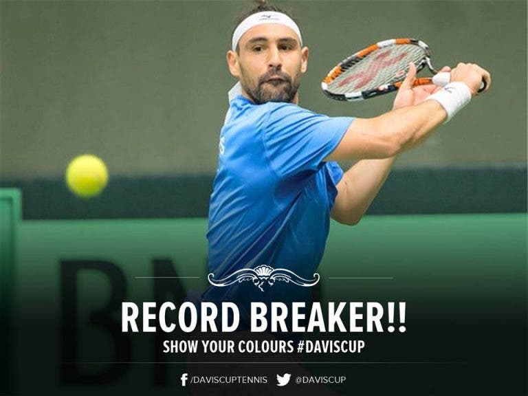 Baghdatis alcança maior série de vitórias consecutivas na Davis