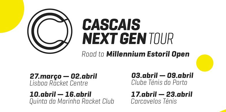 Cascais NextGen Tour: o ranking (diário) atualizado de atribuição do wild card para o Estoril Open – Domingues cimenta liderança