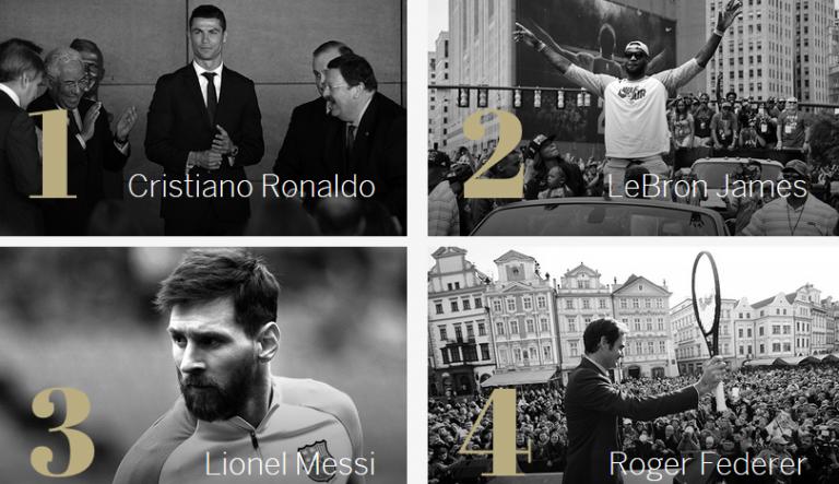 ESPN revela o nome dos 100 desportistas mais famosos do Mundo. Há um tenista no top 5 que é liderado… por um português