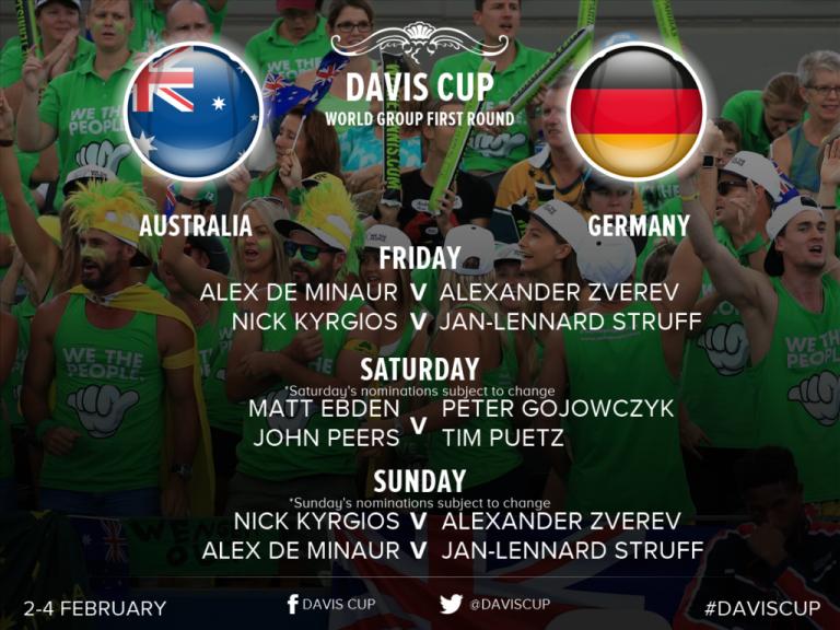 Alex De Miñaur e Sascha Zverev abrem a eliminatória entre Austrália e Alemanha na Taça Davis