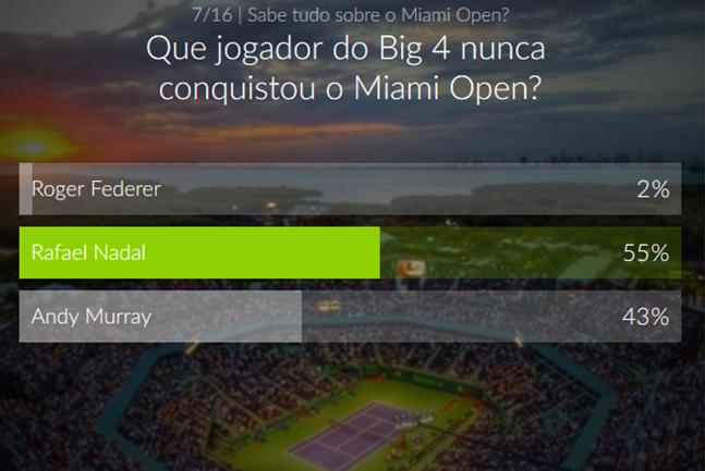 Prove que sabe tudo (tudinho) sobre o Miami Open