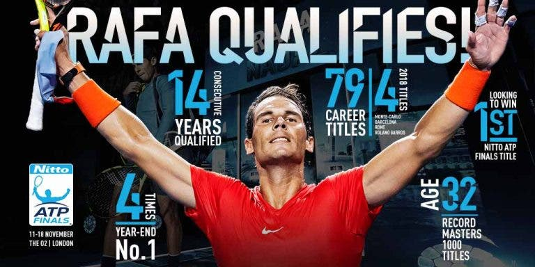 Oficial: Rafa Nadal é o PRIMEIRO tenista confirmado nas ATP Finals de Londres