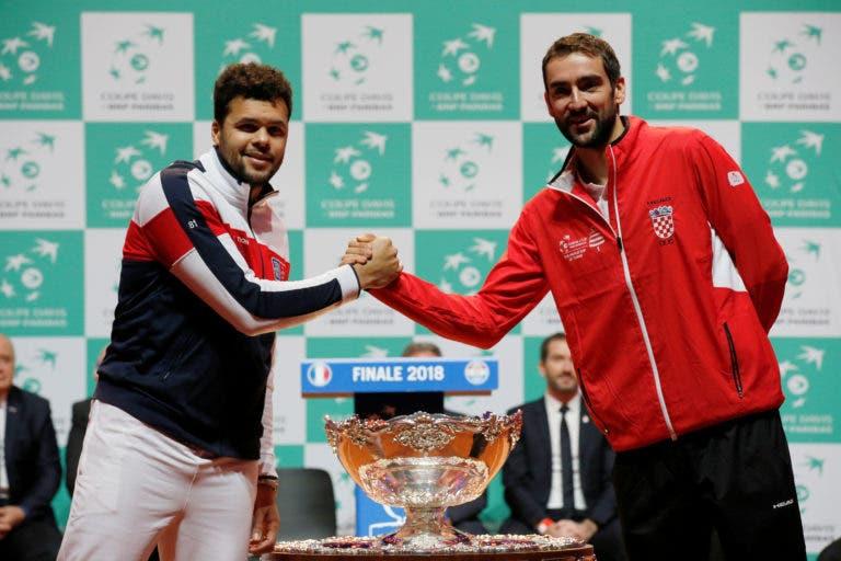 Definido o alinhamento para a última final no formato tradicional da Taça Davis