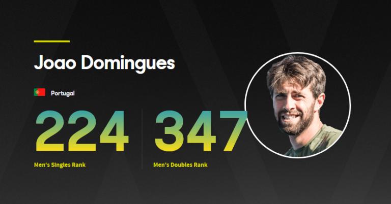 Australian Open confunde João Domingues com… Basilashvili