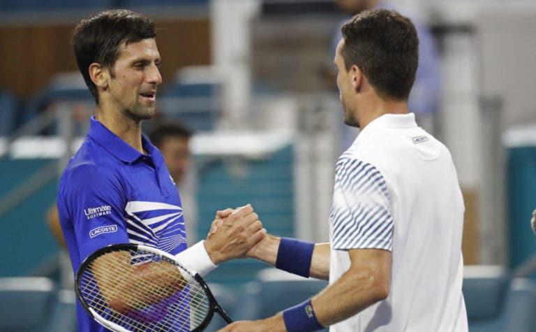 Nos últimos 42 encontros em que venceu o primeiro set, Djokovic perdeu dois jogos… ambos com Bautista Agut