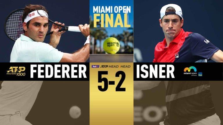 Federer vs. Isner na final de Miami: onde e quando ver