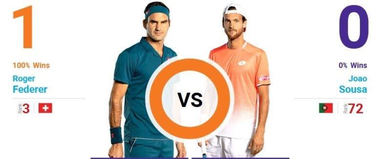 Sousa vs. Federer adiado e pode nem sequer acontecer esta quarta-feira