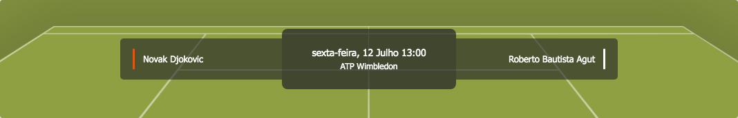 wimbledon-2019-Novak Djokovic-Roberto-Bautista-Agut