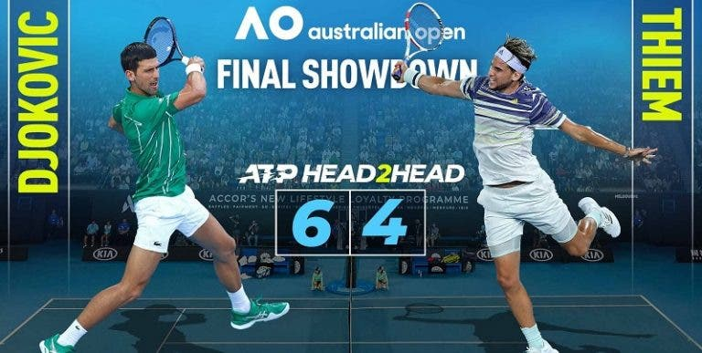 AusOpen 2020: siga a final entre Djokovic e Thiem no nosso live center