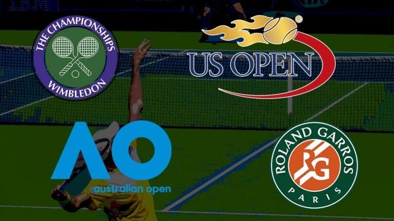 QUIZ BOLA AMARELA. Quanto demora a dizer-nos todos os campeões de Grand Slam desde 2010?